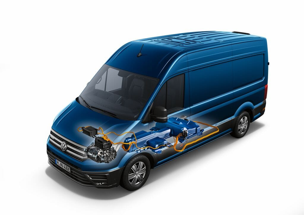 Volkswagen eCrafter Crossection