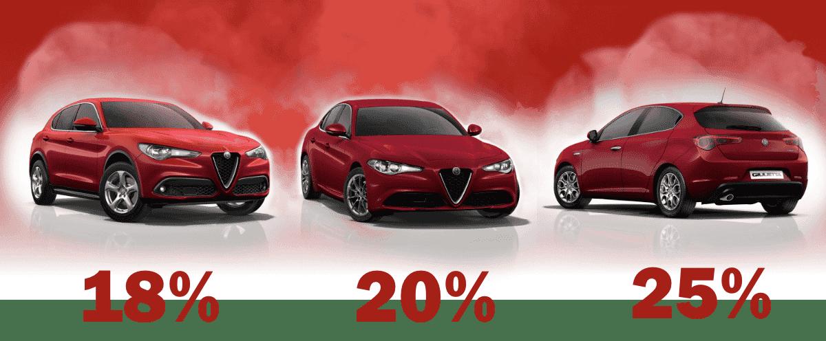 Alfa Romeo Angebote München Februar 2018